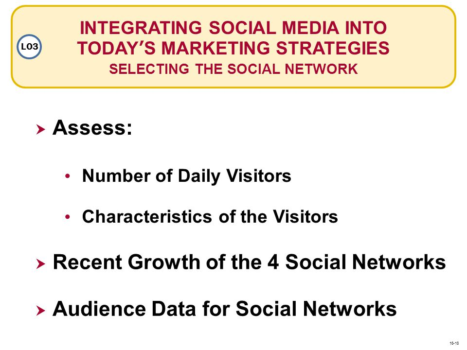Recent Growth of the 4 Social Networks