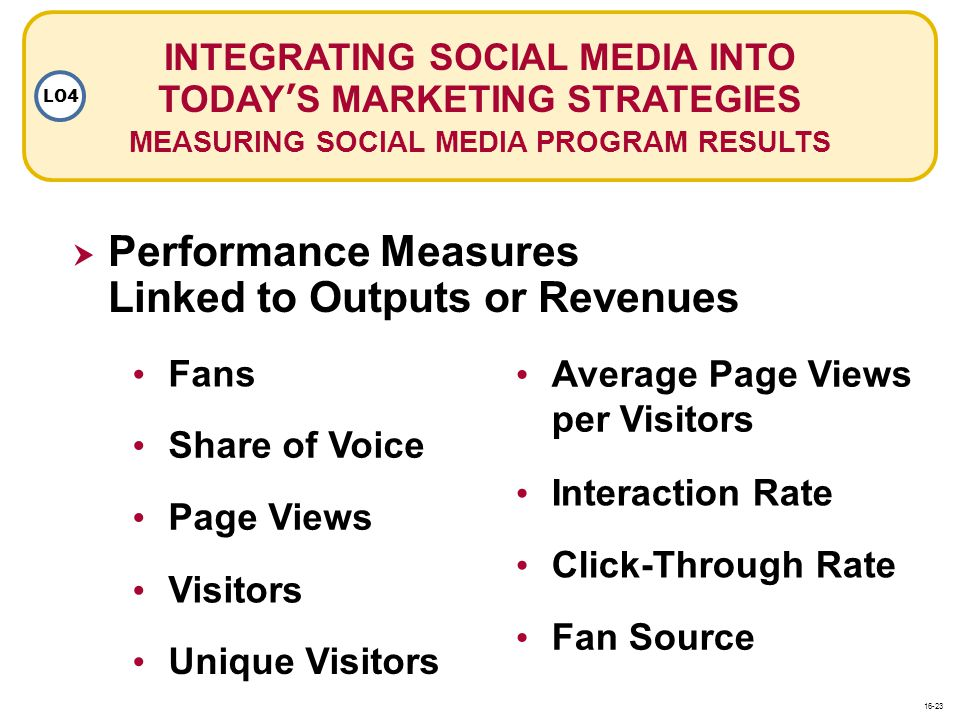 Performance Measures Linked to Outputs or Revenues