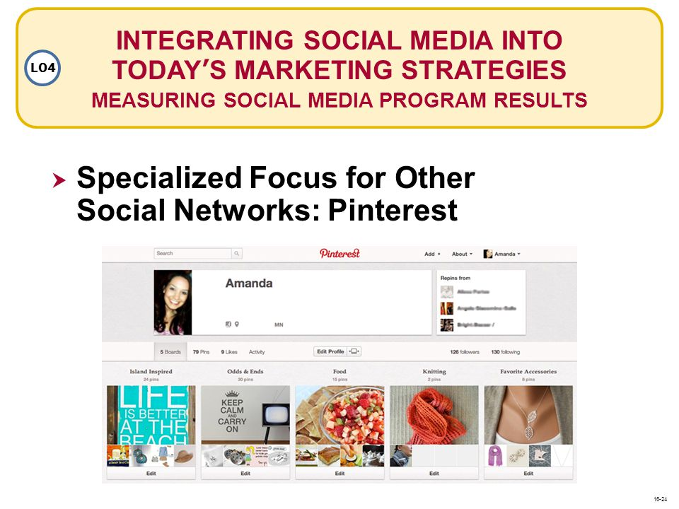 Specialized Focus for Other Social Networks: Pinterest