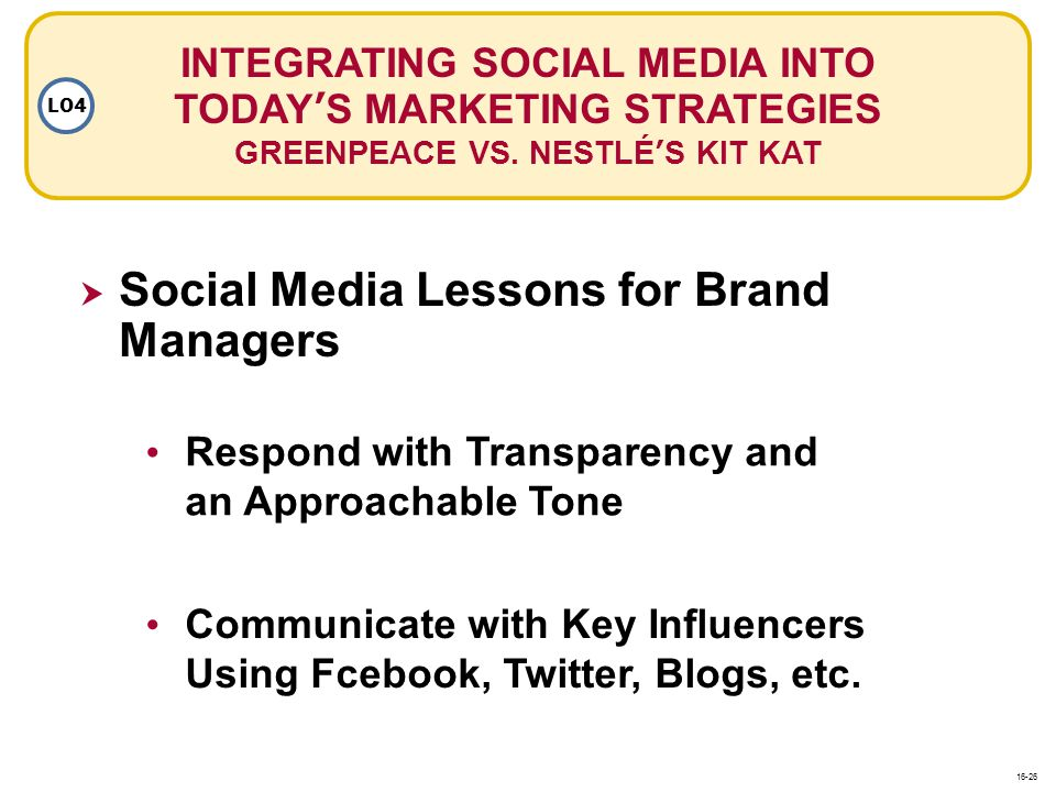 Social Media Lessons for Brand Managers
