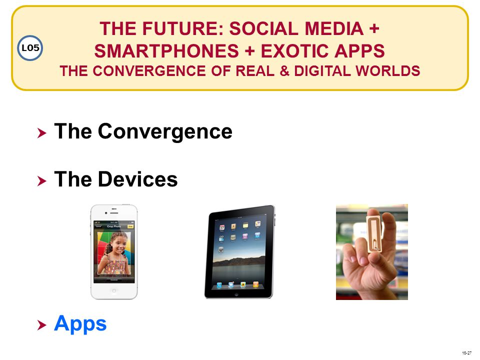 The Convergence The Devices Apps