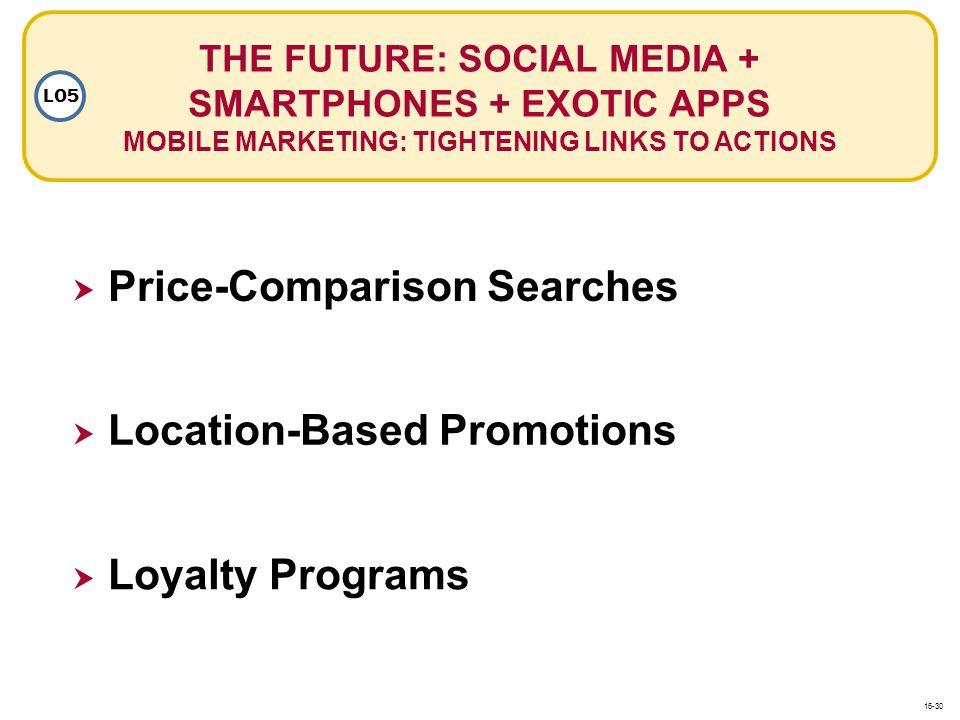 Price-Comparison Searches