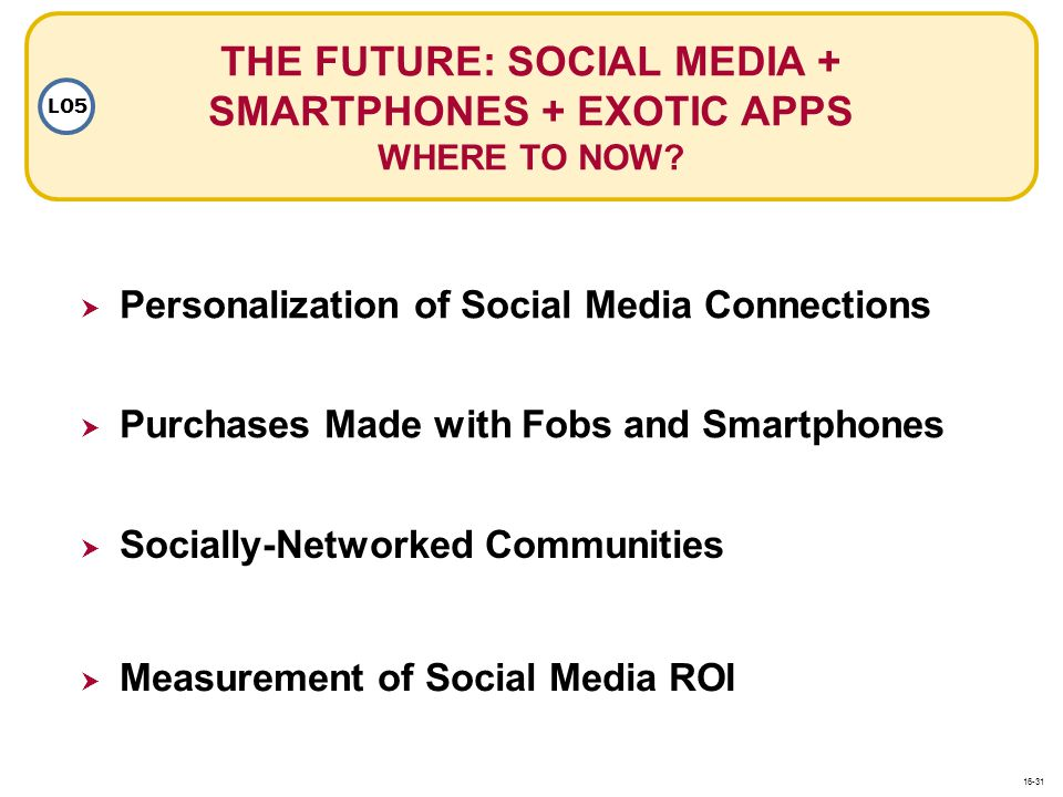 THE FUTURE: SOCIAL MEDIA + SMARTPHONES + EXOTIC APPS WHERE TO NOW