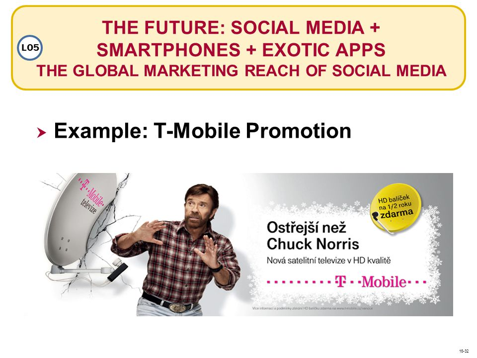 Example: T-Mobile Promotion