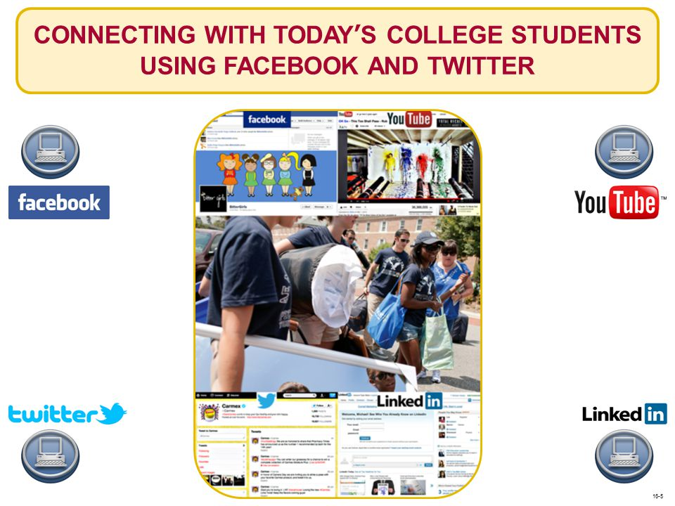 CONNECTING WITH TODAY'S COLLEGE STUDENTS USING FACEBOOK AND TWITTER