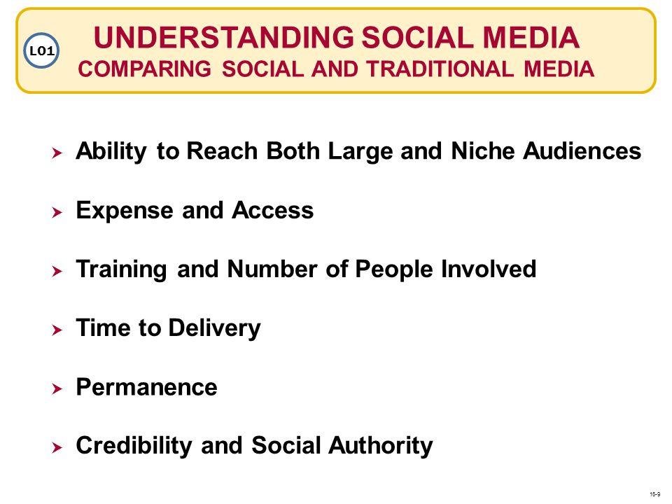 UNDERSTANDING SOCIAL MEDIA COMPARING SOCIAL AND TRADITIONAL MEDIA