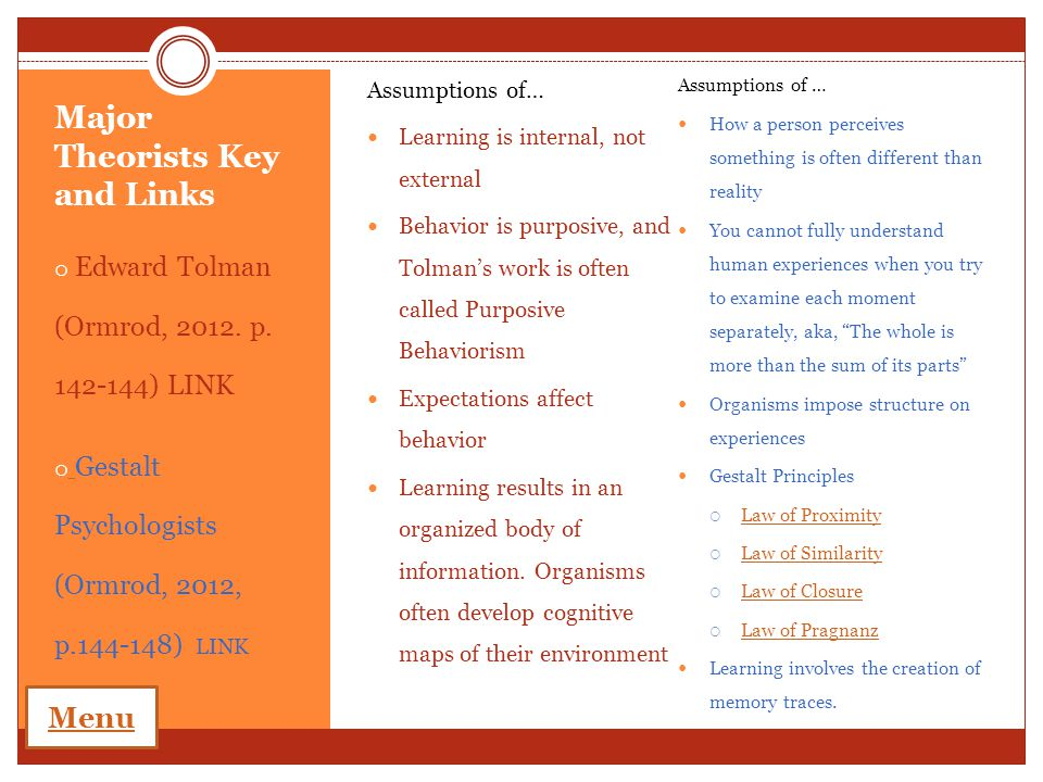 Major Theorists Key and Links