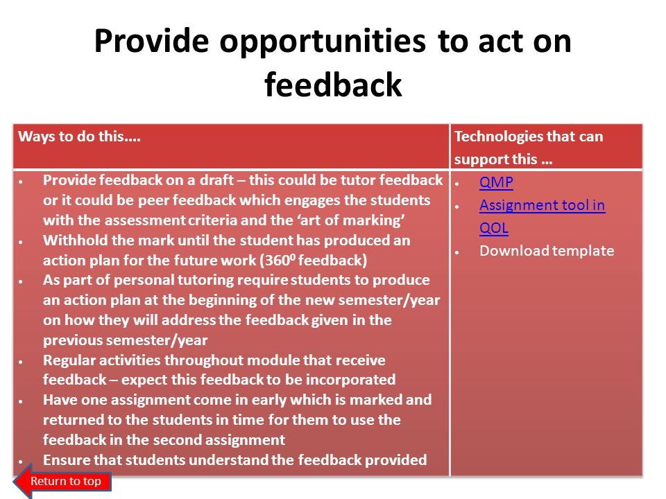 Provide opportunities to act on feedback