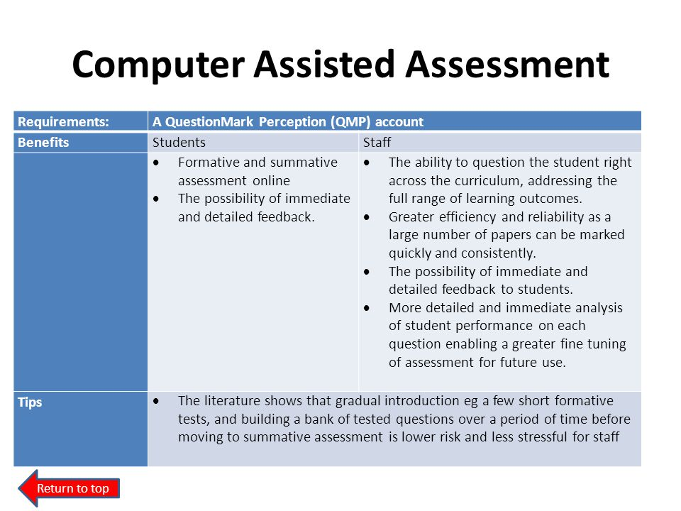 Computer Assisted Assessment