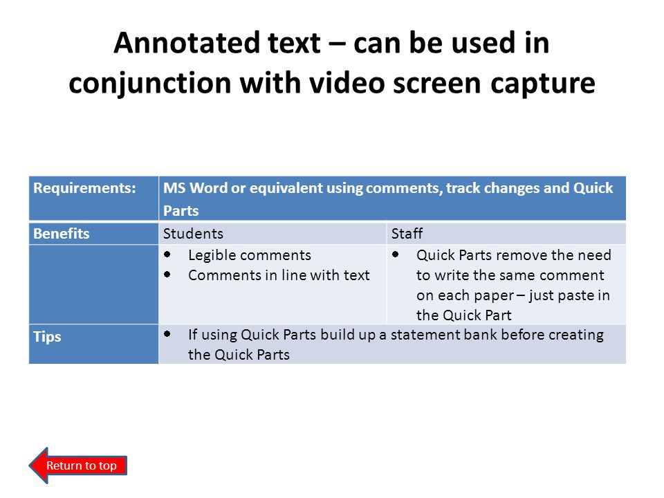 Annotated text – can be used in conjunction with video screen capture