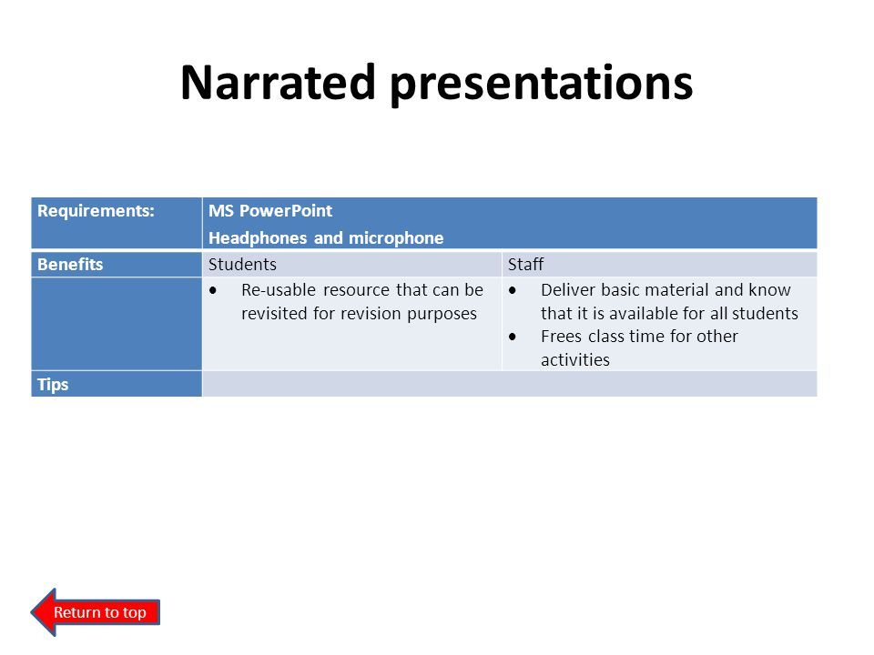Narrated presentations