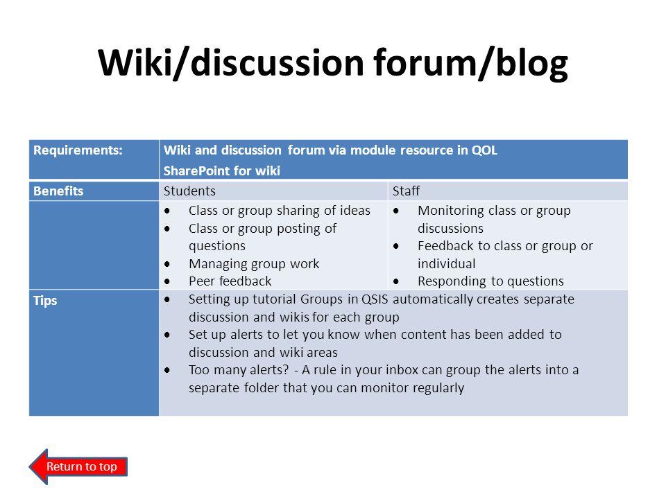Wiki/discussion forum/blog