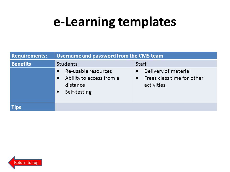 e-Learning templates Requirements: