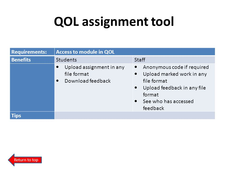 QOL assignment tool Requirements: Access to module in QOL Benefits