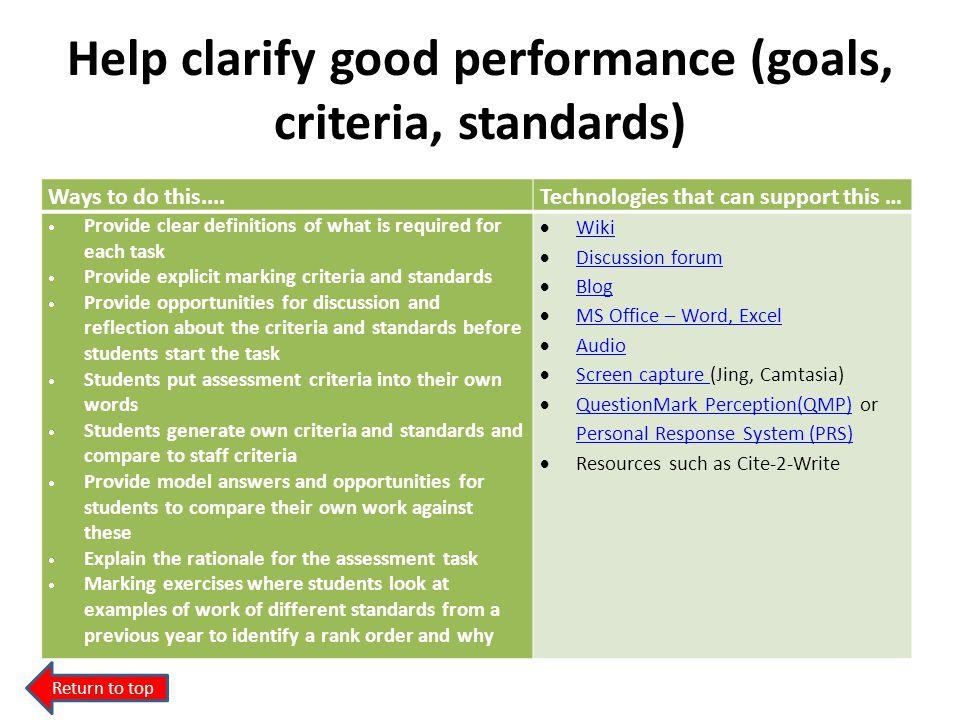 Help clarify good performance (goals, criteria, standards)