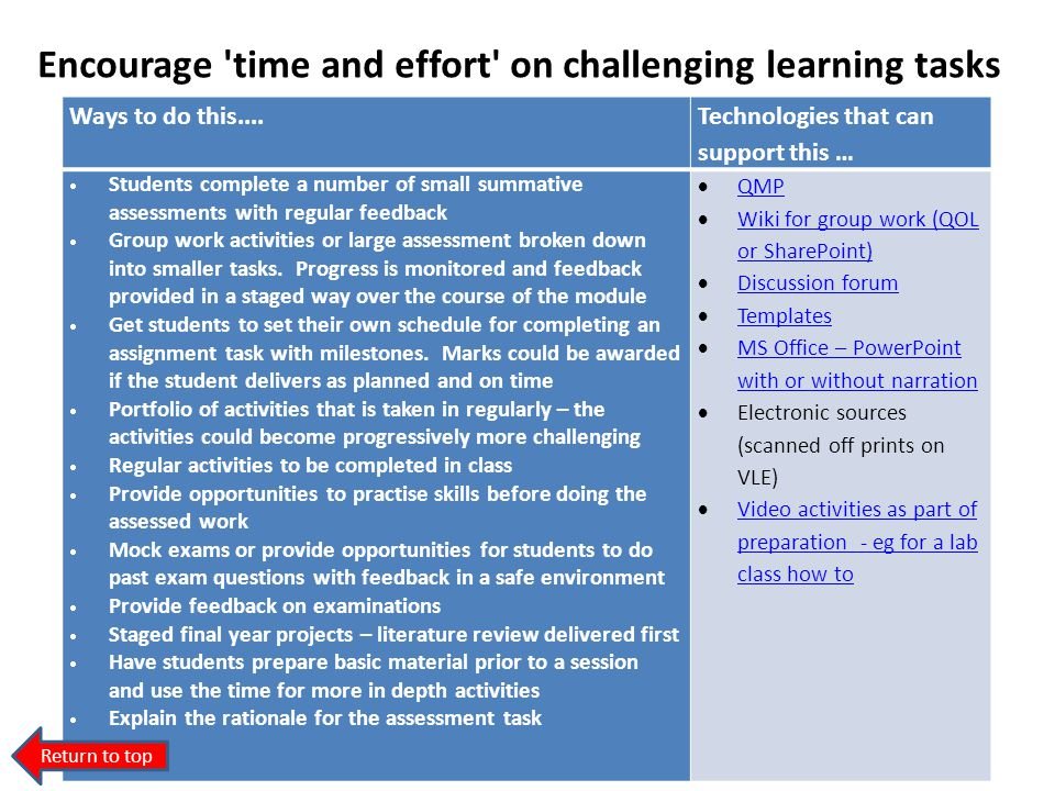 Encourage time and effort on challenging learning tasks