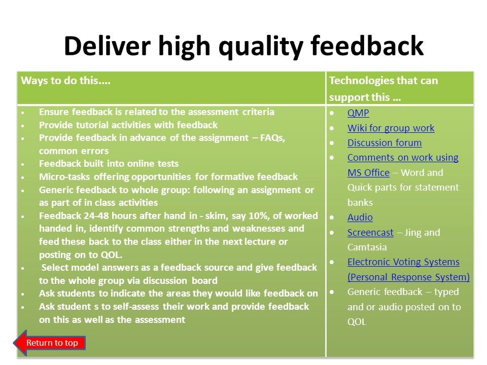 Deliver high quality feedback