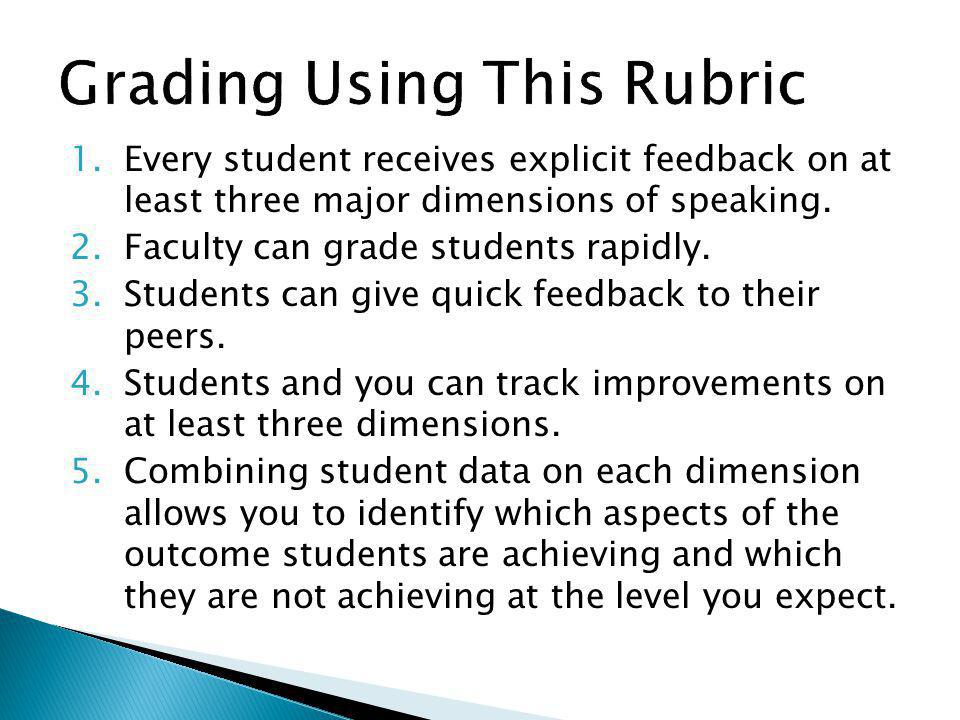 Grading Using This Rubric