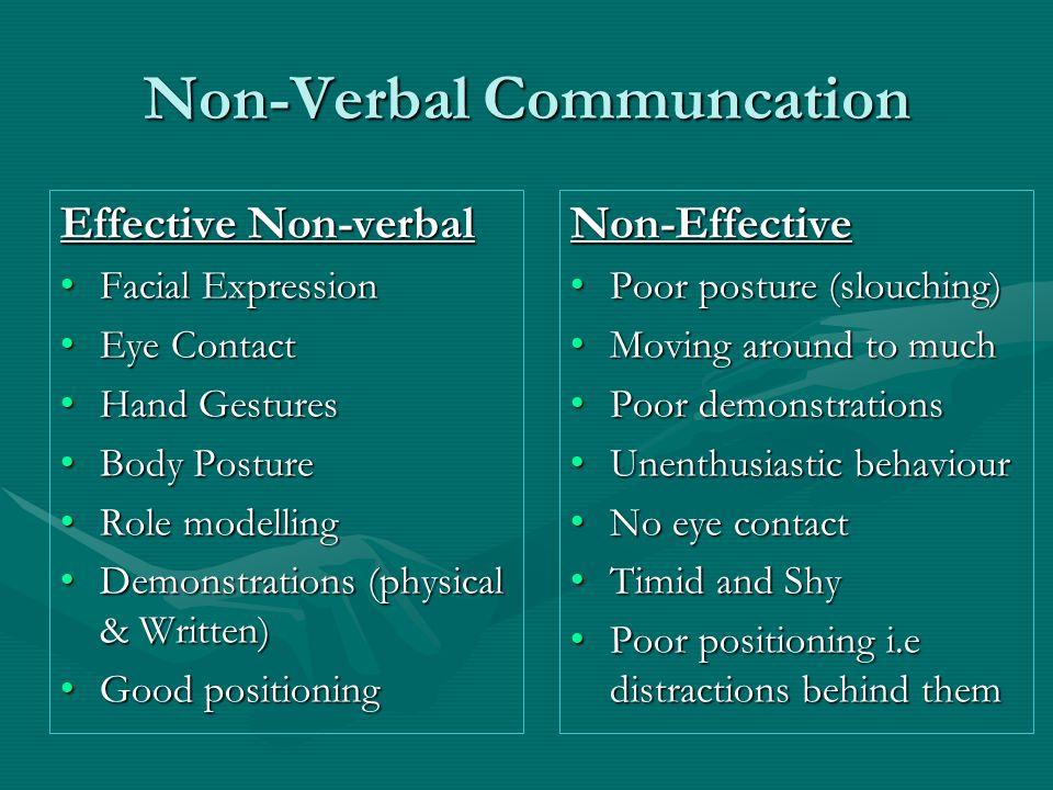 Non-Verbal Communcation