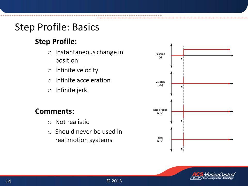 Step Profile: Basics Step Profile: Comments: