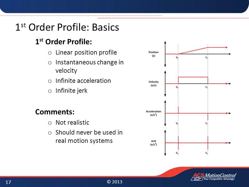 1st Order Profile: Basics