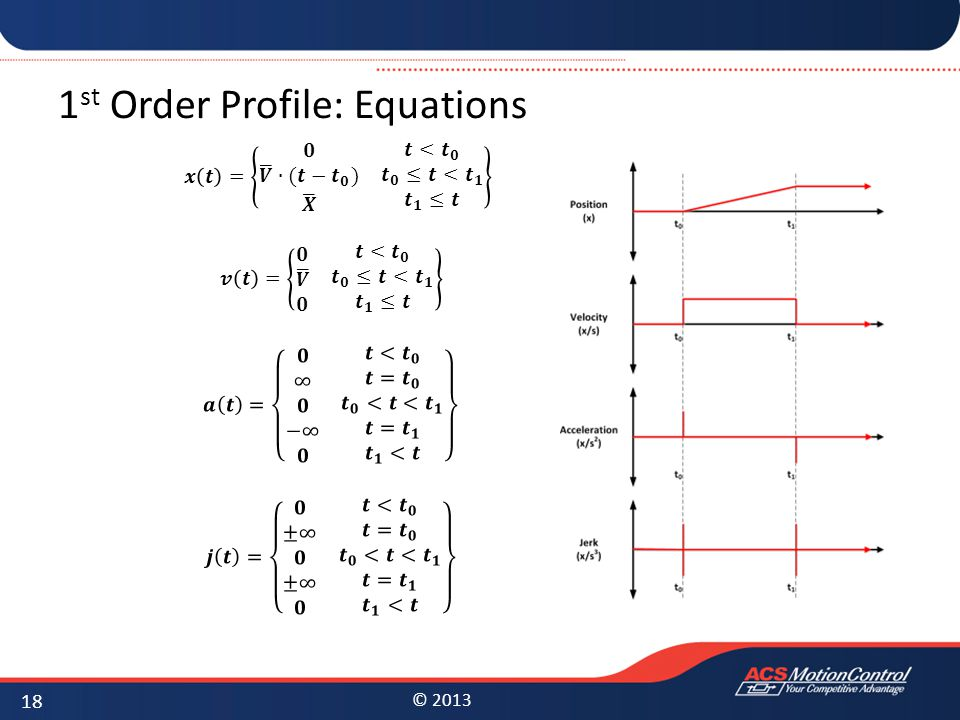 1st Order Profile: Equations