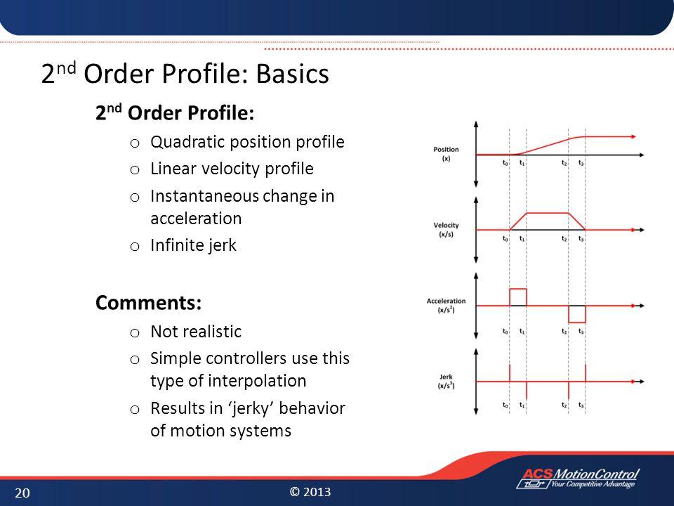 2nd Order Profile: Basics