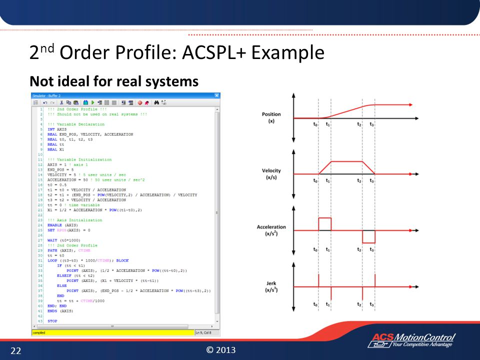 2nd Order Profile: ACSPL+ Example
