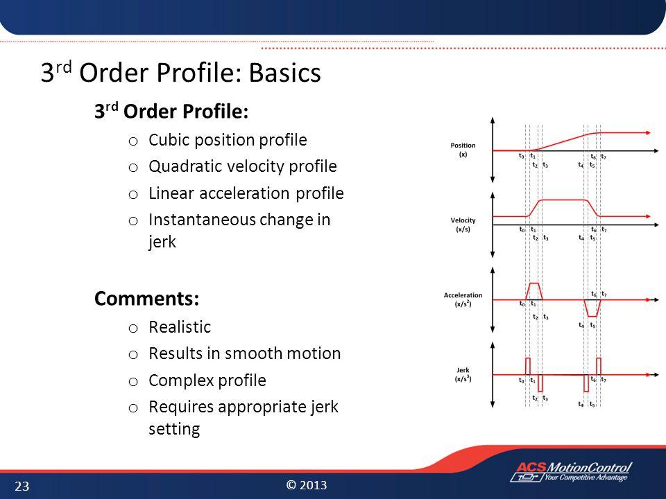 3rd Order Profile: Basics