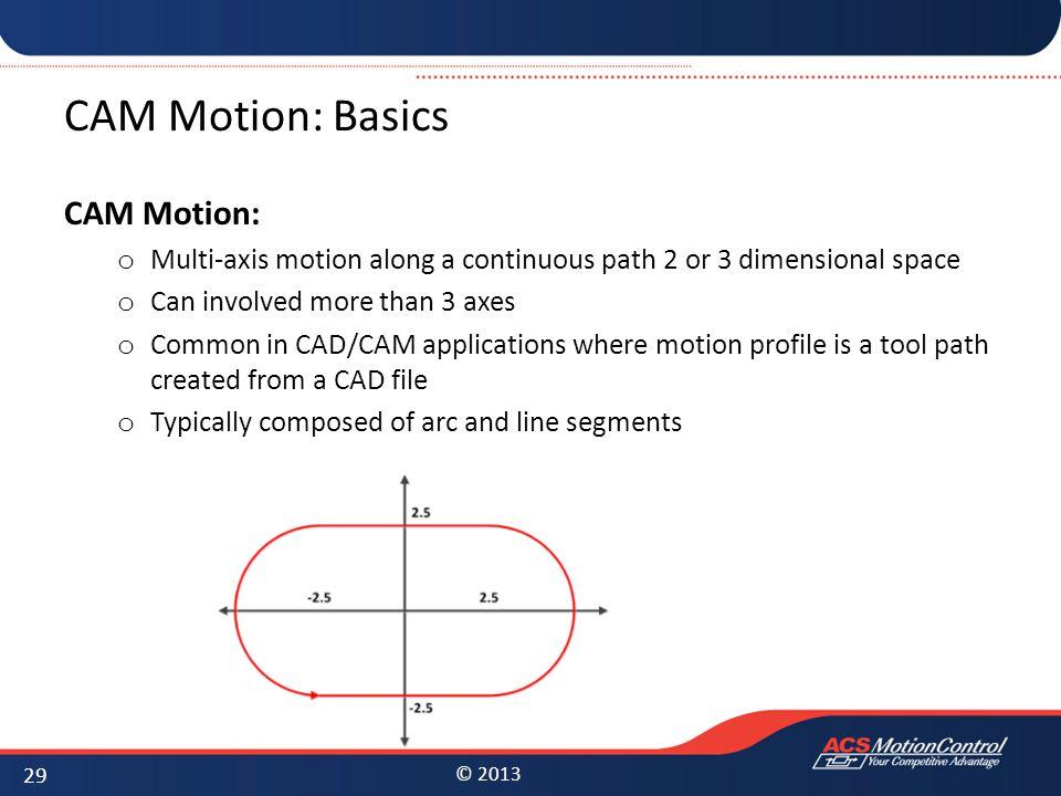 CAM Motion: Basics CAM Motion: