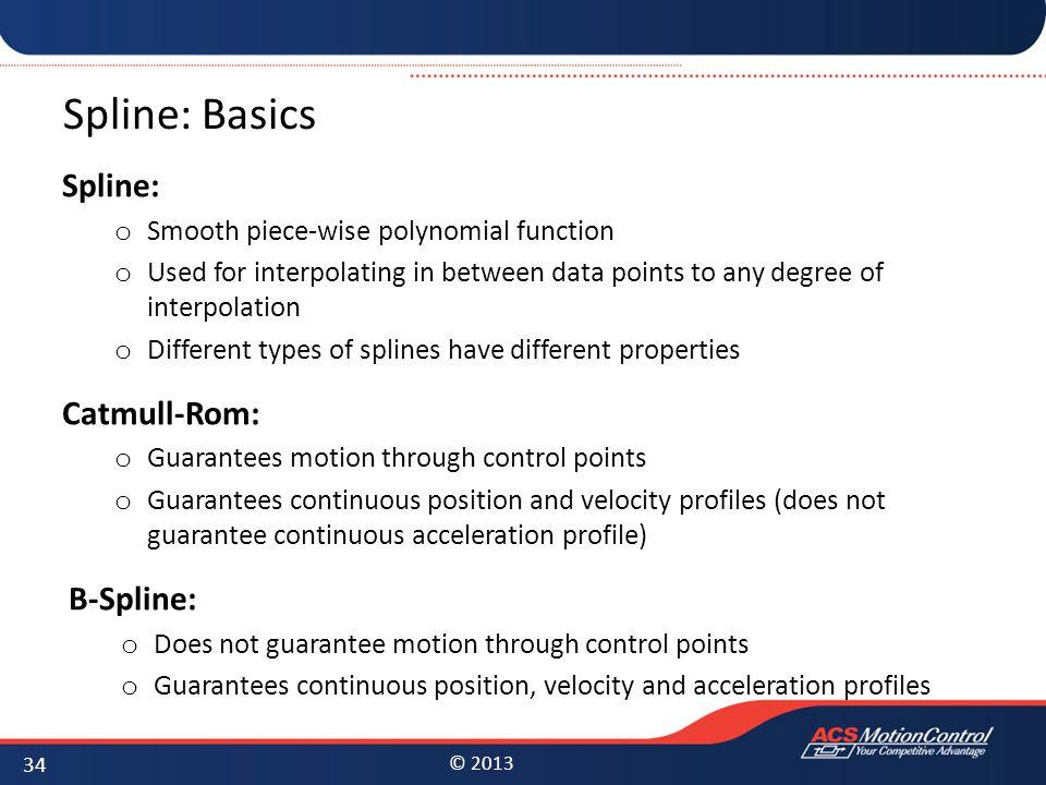 Spline: Basics Spline: Catmull-Rom: B-Spline: