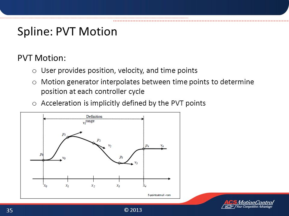 Spline: PVT Motion PVT Motion: