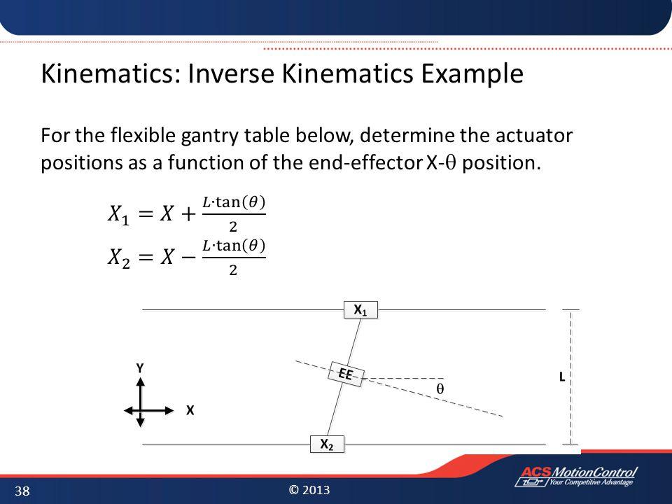 Kinematics: Inverse Kinematics Example