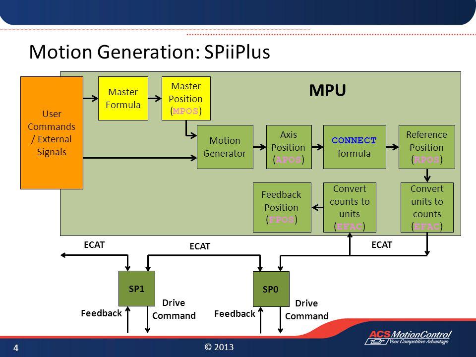 Motion Generation: SPiiPlus