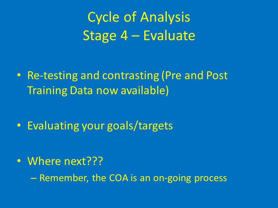 Cycle of Analysis Stage 4 – Evaluate