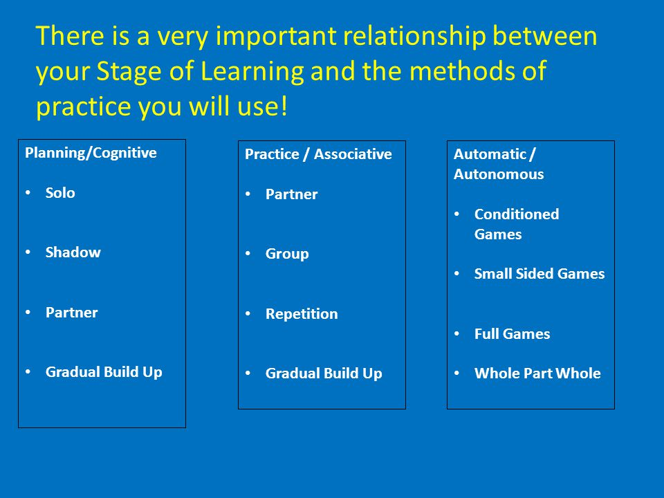 There is a very important relationship between your Stage of Learning and the methods of practice you will use!