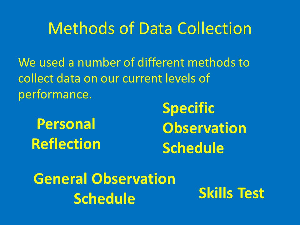 Methods of Data Collection