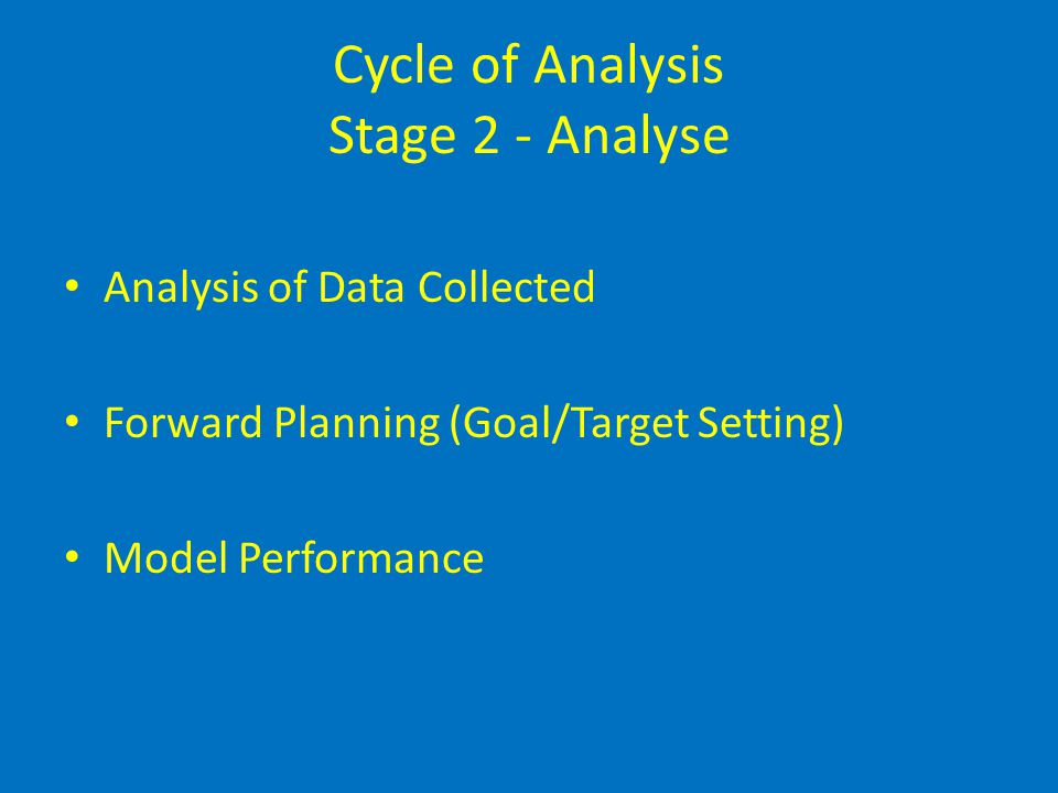 Cycle of Analysis Stage 2 - Analyse