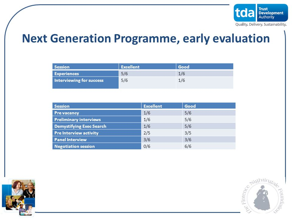 Next Generation Programme, early evaluation