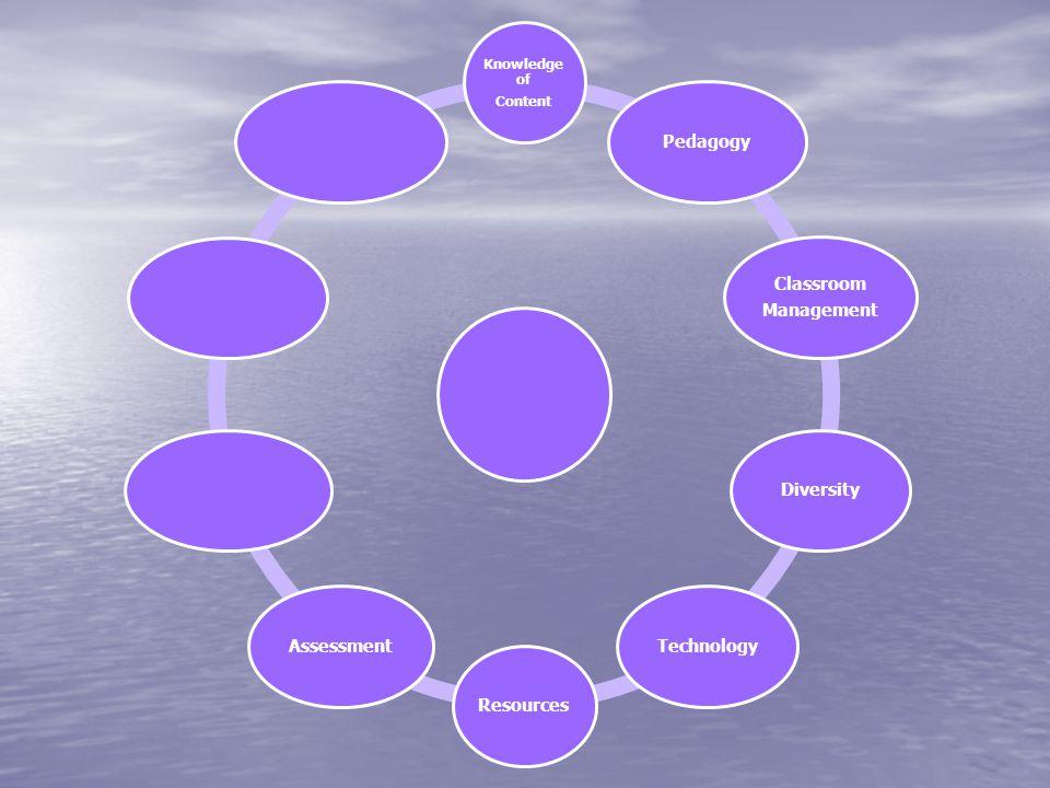 Pedagogy Classroom Management Diversity Technology Resources