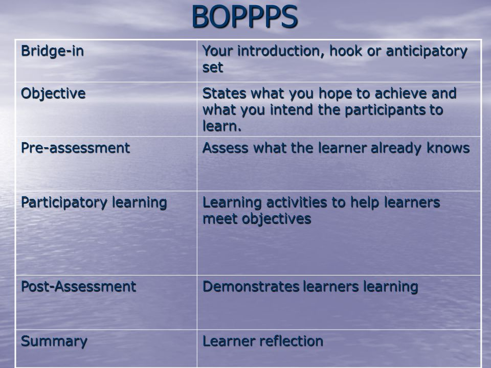 BOPPPS Bridge-in Your introduction, hook or anticipatory set Objective