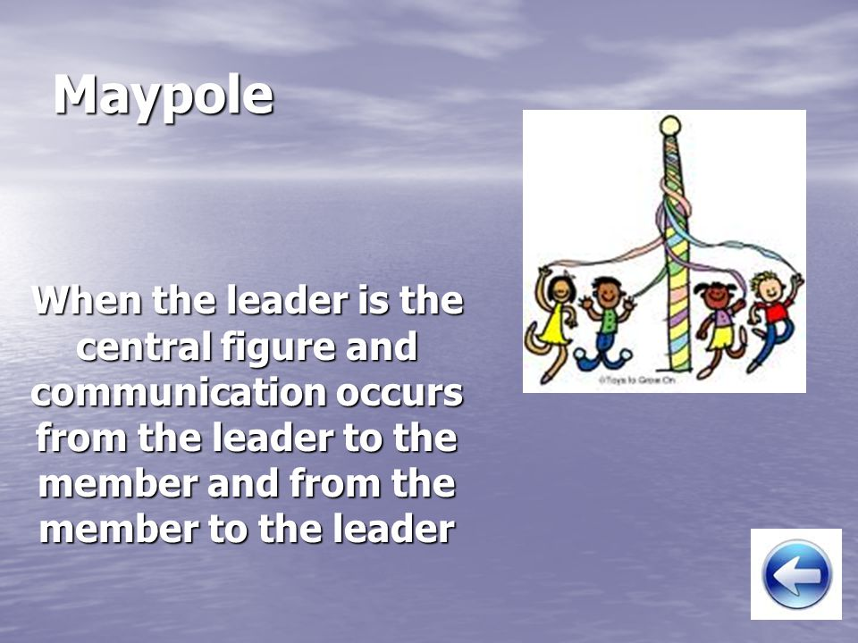 Maypole When the leader is the central figure and communication occurs from the leader to the member and from the member to the leader.