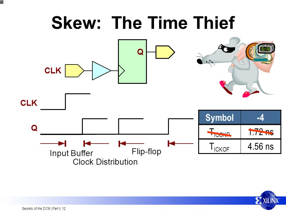 Skew: The Time Thief Symbol -4 TIOCKP 1.72 ns TICKOF 4.56 ns Q CLK CLK