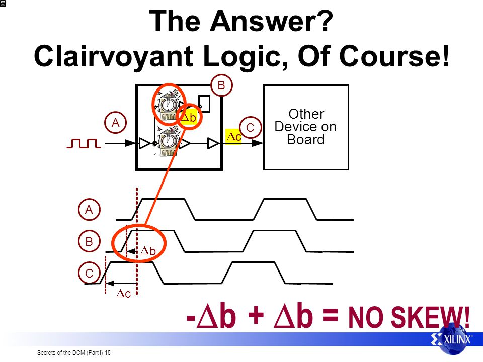The Answer Clairvoyant Logic, Of Course!