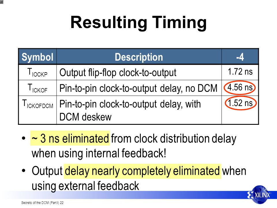 Resulting Timing Symbol. Description. -4. TIOCKP. Output flip-flop clock-to-output. 1.72 ns. TICKOF.