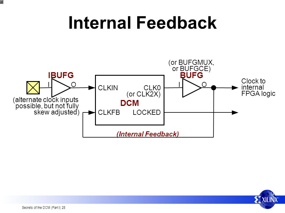 Internal Feedback IBUFG BUFG DCM (or BUFGMUX, or BUFGCE) Clock to I O