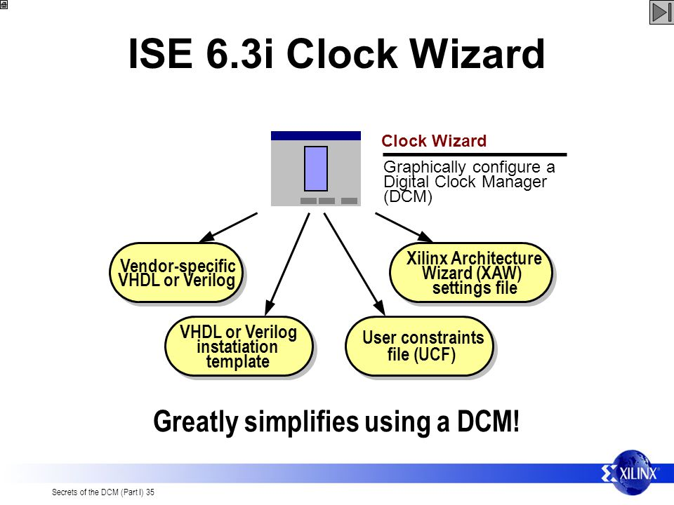 ISE 6.3i Clock Wizard Greatly simplifies using a DCM!