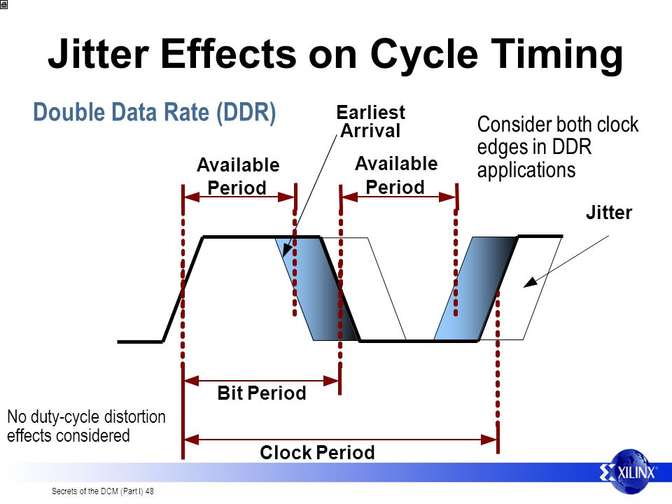 Jitter Effects on Cycle Timing