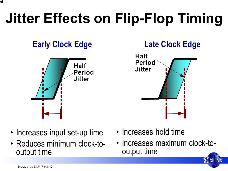 Jitter Effects on Flip-Flop Timing