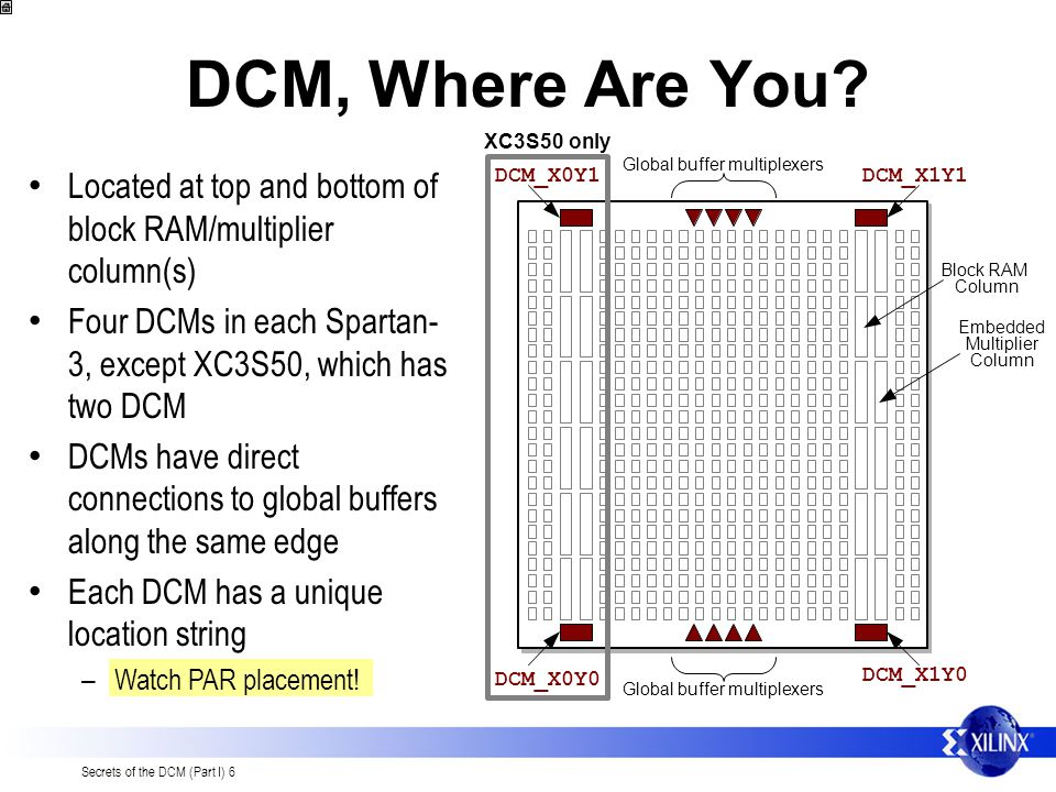 DCM, Where Are You XC3S50 only. Located at top and bottom of block RAM/multiplier column(s)